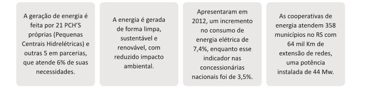 cooperativas-infraestrutura-rs